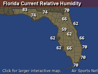 Florida Relative Humidity