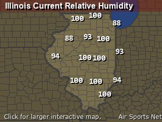 Illinois Relative Humidity