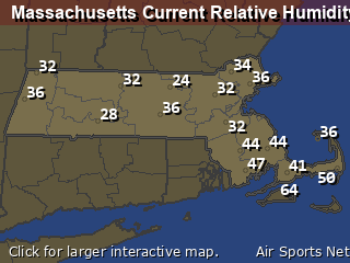 Massachusetts Relative Humidity