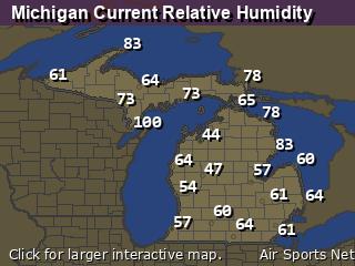 Michigan Relative Humidity