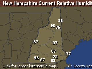 New Hampshire Relative Humidity