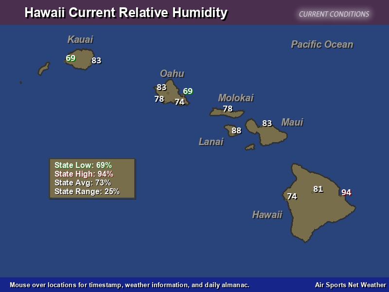 Hawaii Relative Humidity Map