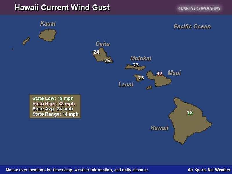 Hawaii Wind Gust Map