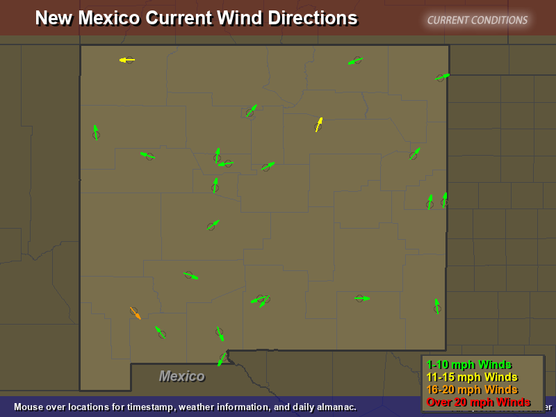 WIND DIRECTION - NEW MEXICO