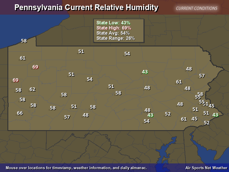Pennsylvania Relative Humidity Map